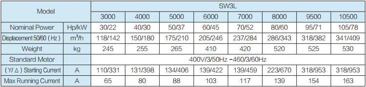 Refcomp Srew Compressor SW3L4000-L4